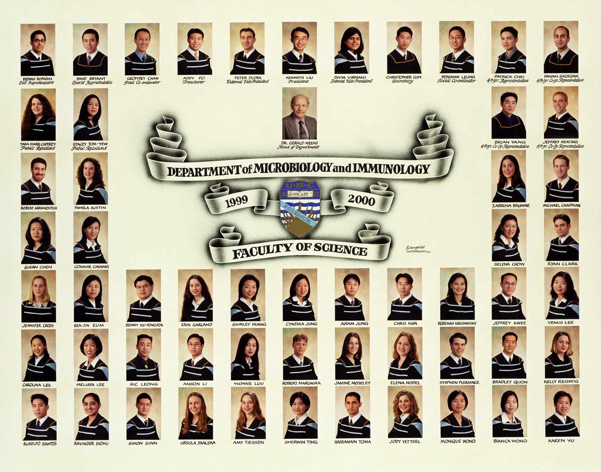Graduating Class of 1999-2000
