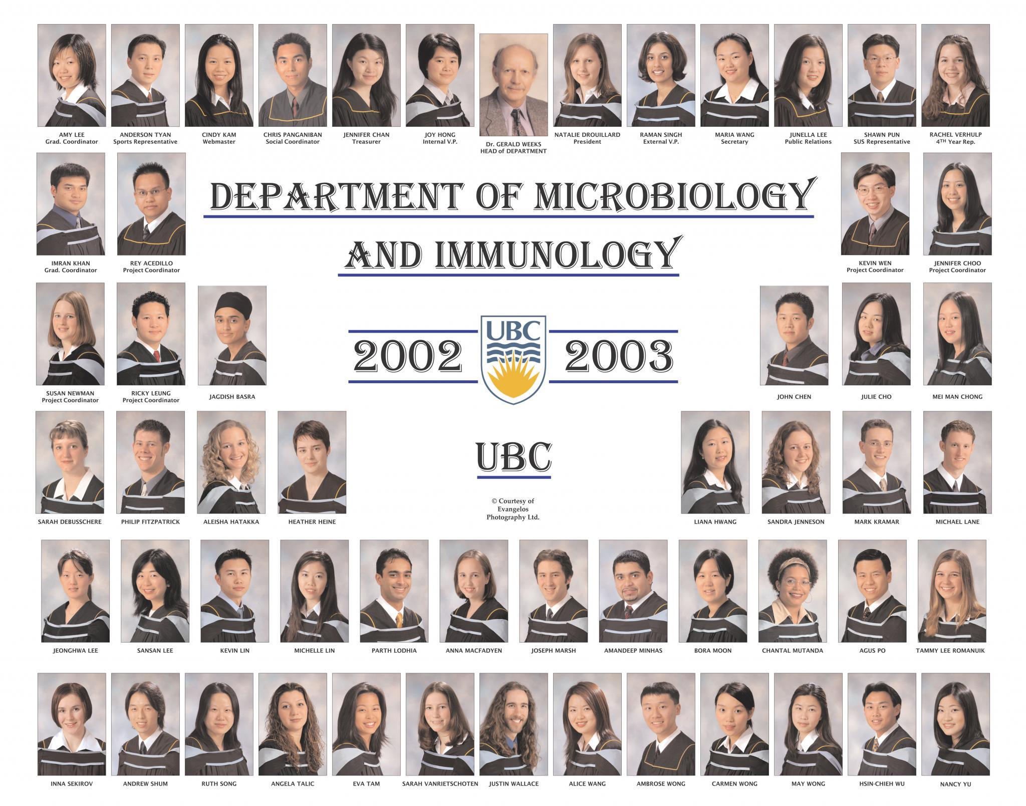 Graduating Class of 2002-2003