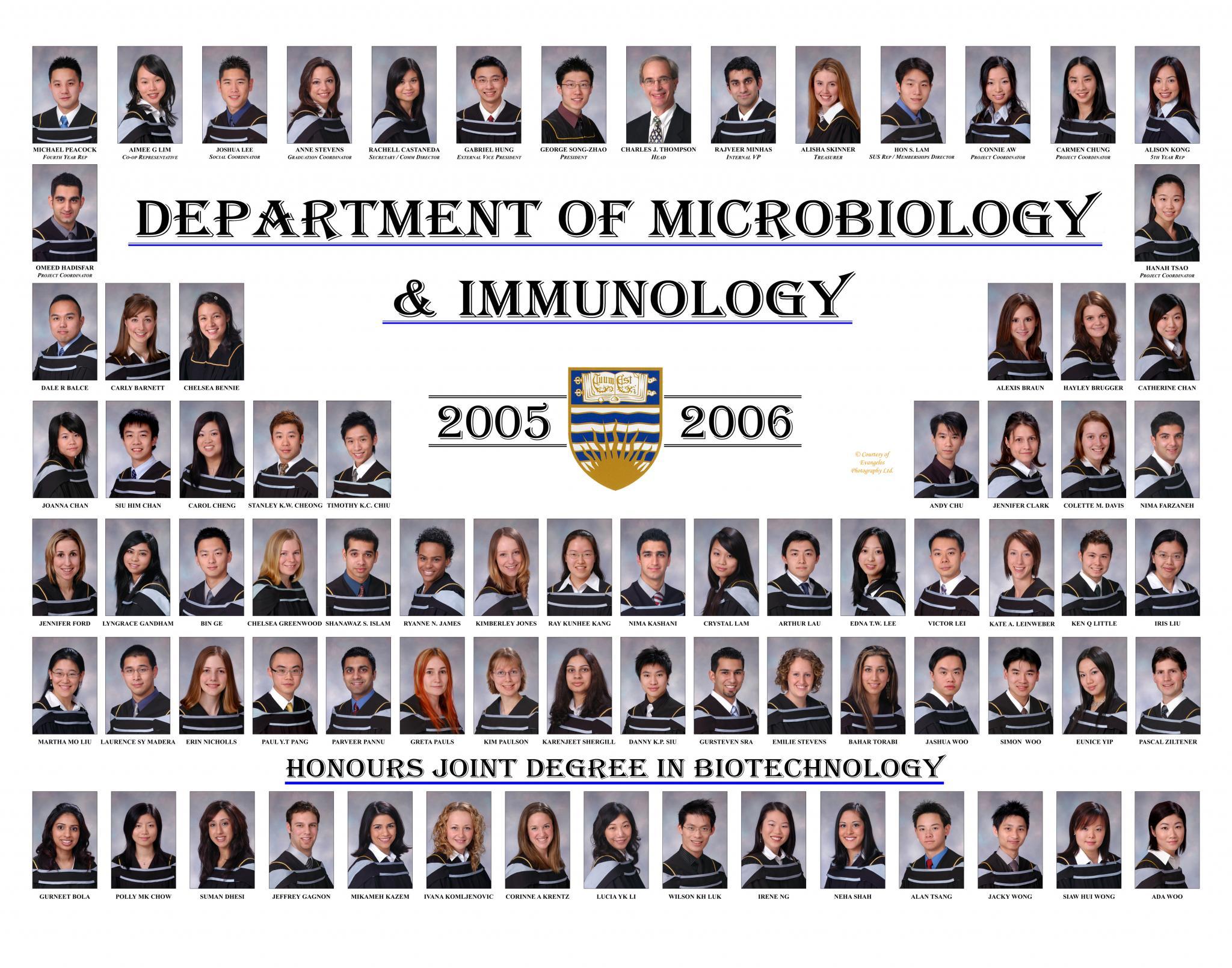 Graduating Class of 2005-2006