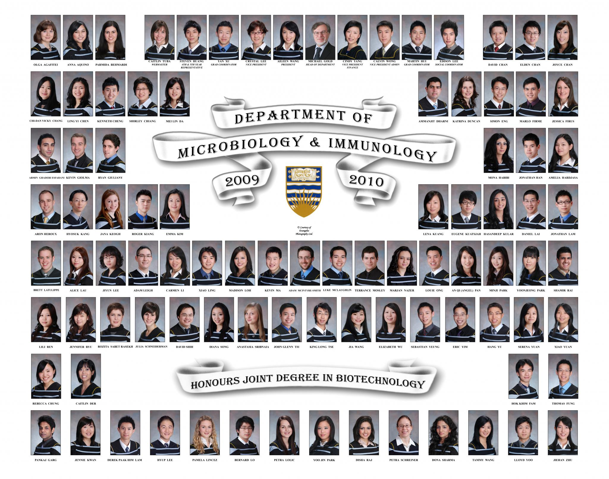 Graduating Class of 2009-2010