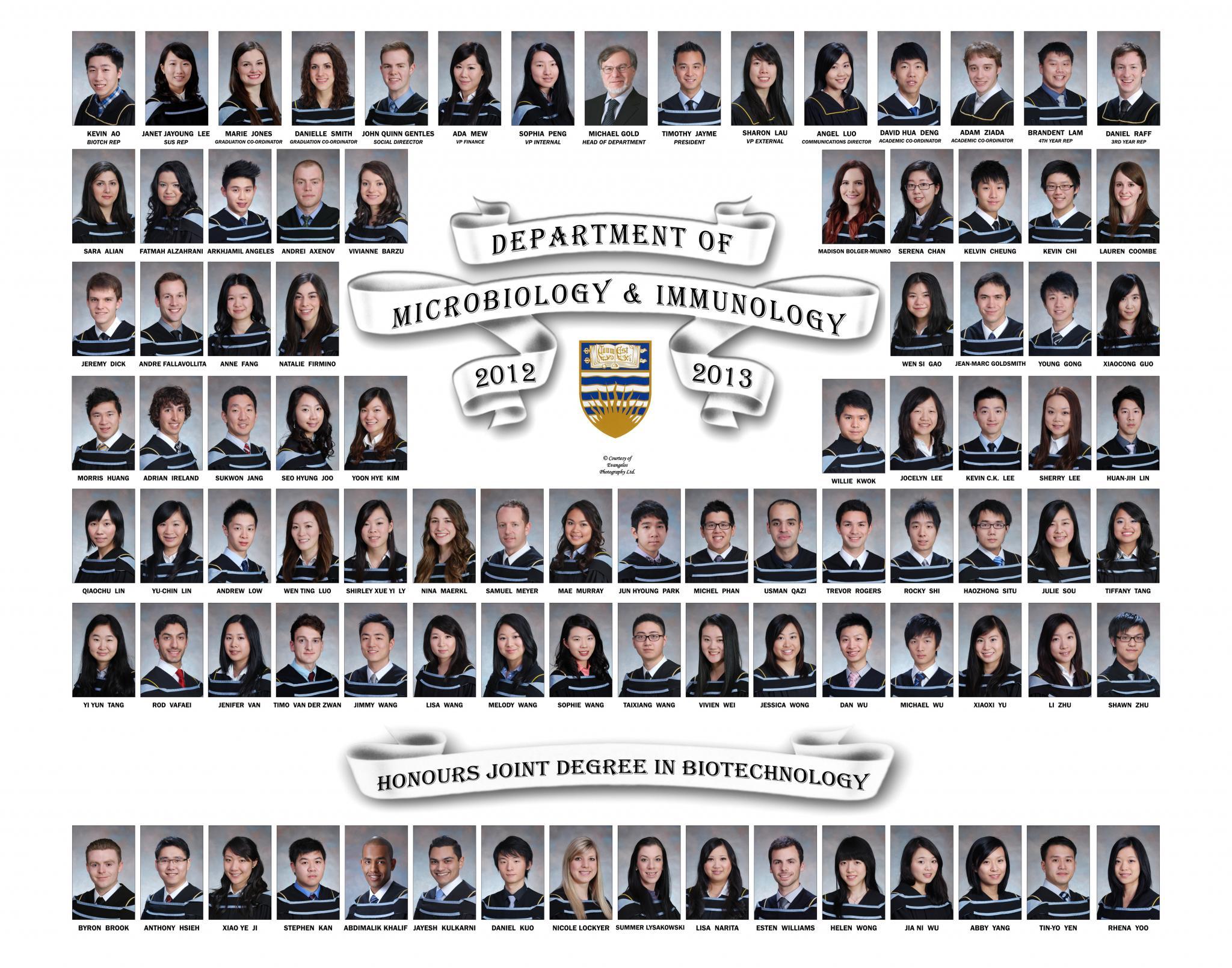 Graduating Class of 2012-2013