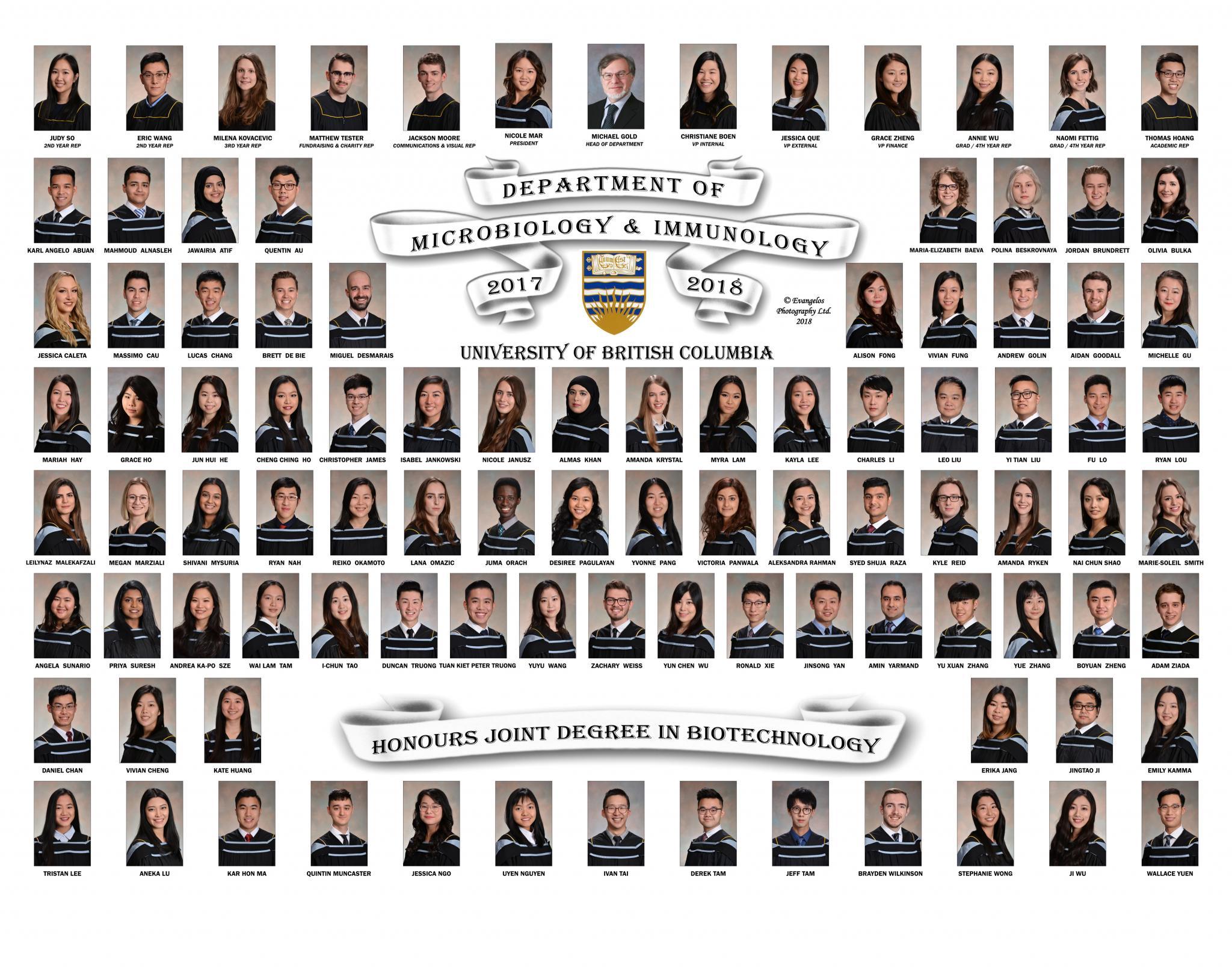 Graduating Class of 2017-2018